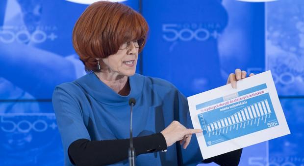 Rafalska: decyzja o 500 plus dla emerytów od 2018 r. nie została przesądzona