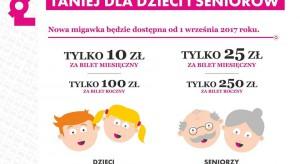 Łódź: można już zamawiać migawki dla seniorów, od września będą tańsze
